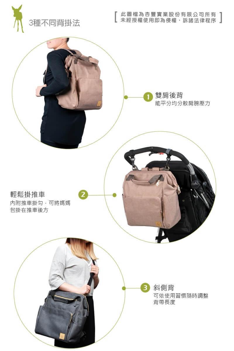 德國媽媽包No.1品牌,LASSIG讓媽媽包不只是媽媽包,兼具時尚與功能性,手提斜背後背多種背法,大開口大容量多隔層,使用環保防潑水材質,外出育兒神隊友,網紅媽咪推薦