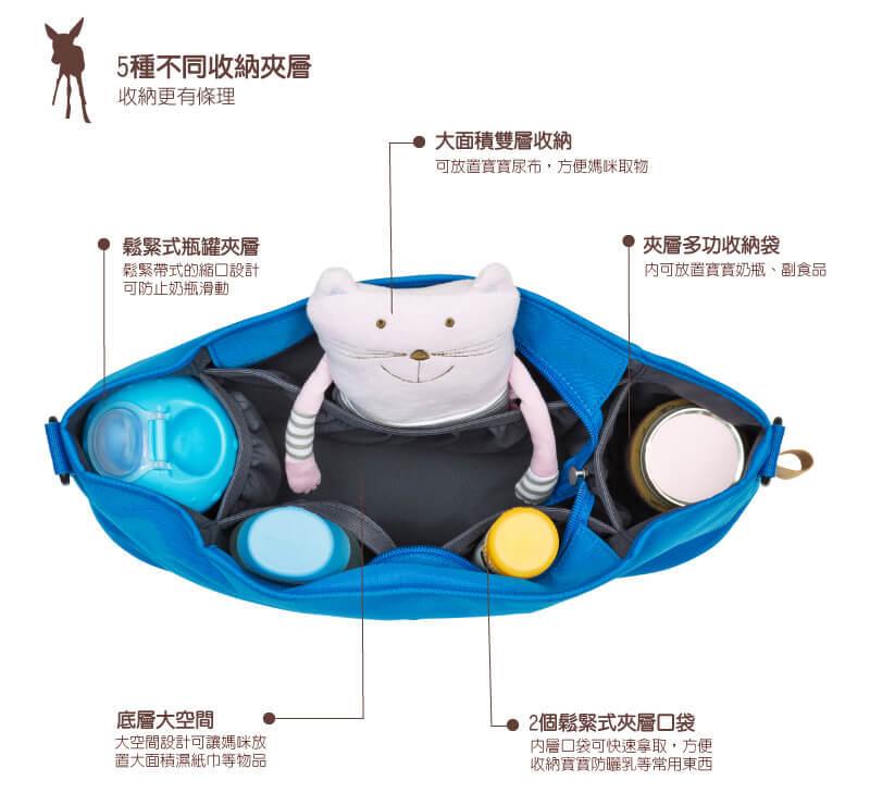 推車多功能配件,小兵立大功!LASSIG推車置物袋,簡約質感設計,多隔層好收納,掛置嬰兒推車上,育兒用品方便分類置物;堅固耐重鋁合金掛勾,推車必備