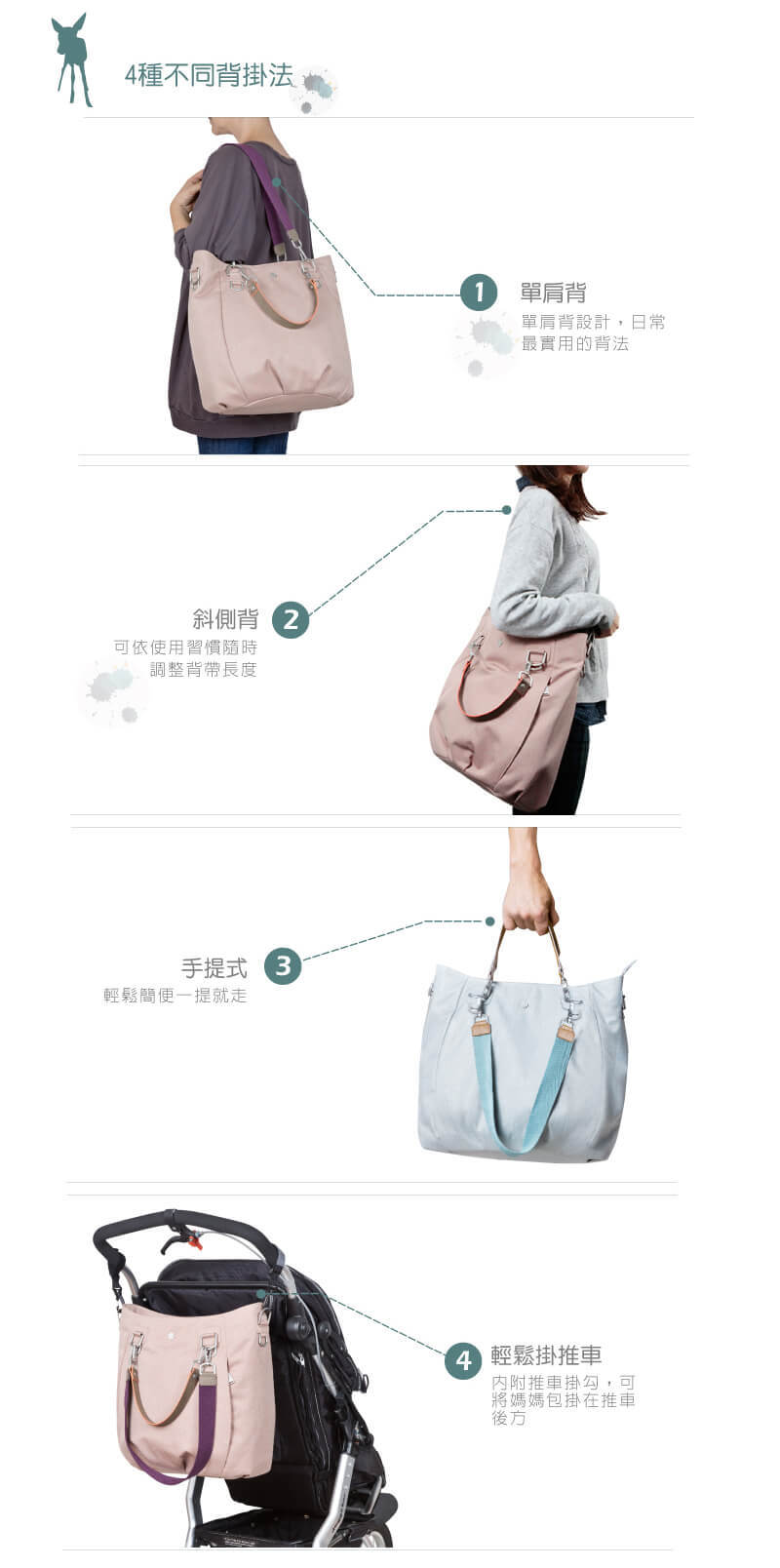 德國媽媽包No.1品牌,LASSIG讓媽媽包不只是媽媽包,兼具時尚與功能性,手提斜背肩背多種背法,大開口大容量多隔層,使用環保防潑水材質,外出育兒神隊友,網紅媽咪推薦